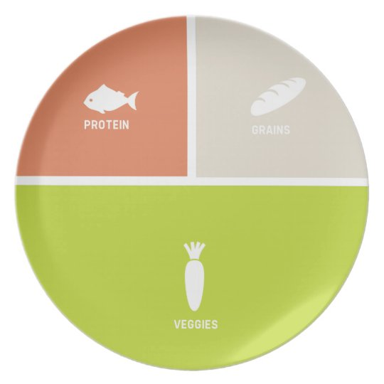 portion control plates portion melamine plate zazzle 13085