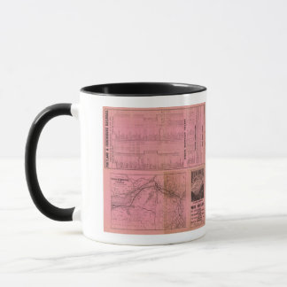 Portland and Ogdensburg Railroad and connections Mug