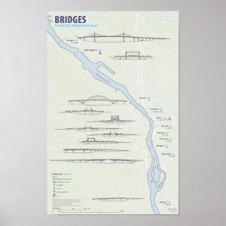 Portland Bridge Map Poster