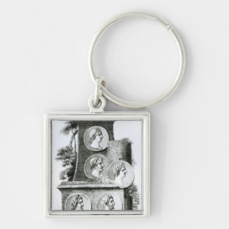 Portraits of Roman Emperors from Key Chain
