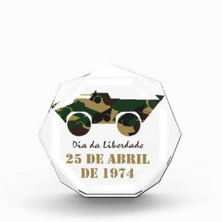 Portugal, 25 de Abril - día de la libertad