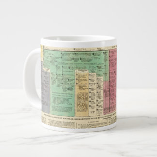 Portugal from 1092 to 1815 20 oz large ceramic coffee mug