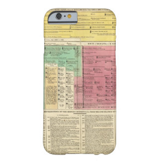 Portugal from 1092 to 1815 barely there iPhone 6 case