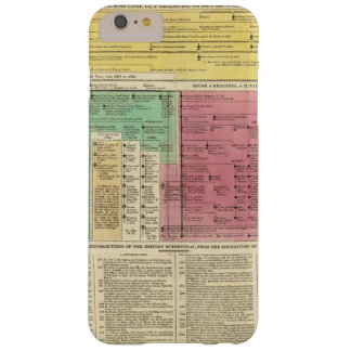 Portugal from 1092 to 1815 barely there iPhone 6 plus case