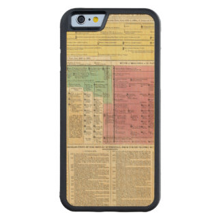 Portugal from 1092 to 1815 carved maple iPhone 6 bumper case