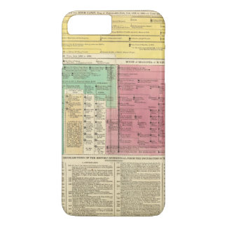 Portugal from 1092 to 1815 iPhone 8 plus/7 plus case