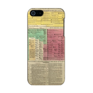 Portugal from 1092 to 1815 metallic phone case for iPhone SE/5/5s