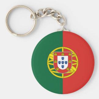 portugal keychain