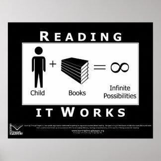 Posibilidades infinitas póster