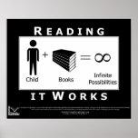 Posibilidades infinitas posters