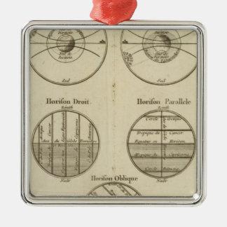 Posiciones de la esfera adorno cuadrado plateado