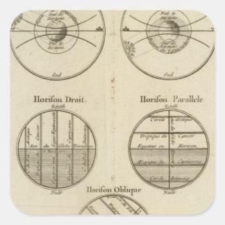 Posiciones de la esfera pegatina cuadrada