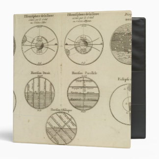 Positions of the Sphere Binder