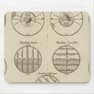 Positions of the Sphere Mouse Pad
