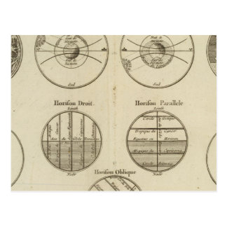 Positions of the Sphere Postcard