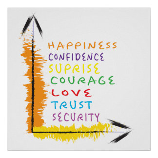 """Positive Emotions 61 cm x 61 cm (24"""" x 24""""), Poster"""
