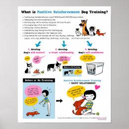 "Positive Reinforcement Dog Training 16"" x 20"" Poster"