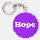 Positivo de la esperanza que piensa el llavero púr