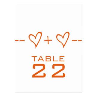 Postal anaranjada del número de la tabla de la ecu