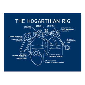 Postal de Hogarthian