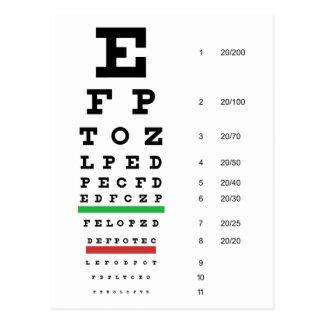 Postal de la carta de ojo de Snellen