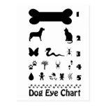 Postal de la carta de ojo del perro