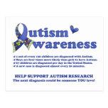 Postal de la conciencia del autismo (hechos sobre