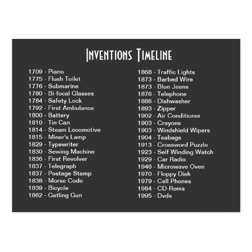 Postal de la cronología de las invenciones