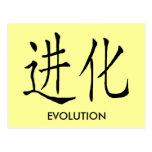 POSTAL DE LA EVOLUCIÓN