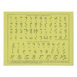 Postal del alfabeto de Braille Invitación 10,8 X 13,9 Cm