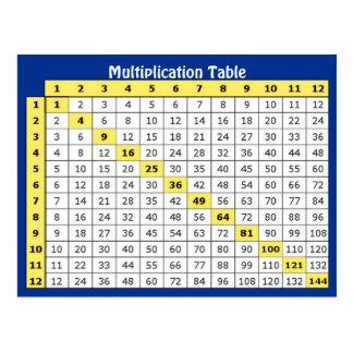 Postal del coleccionable de la tabla de multiplica