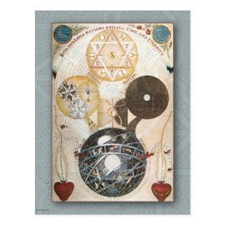 postal del estilo del vintage/del steampunk