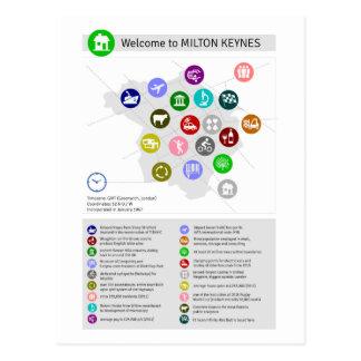 Postal del Info-gráfico de Milton Keynes