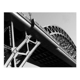 Postal del puente de Tyne
