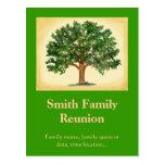 Postal Invit de la reunión de familia…