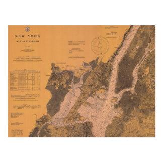 Postal náutica 1914 de la carta del puerto superio