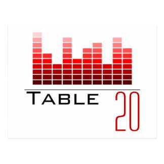 Postal roja del número de la tabla del analizador