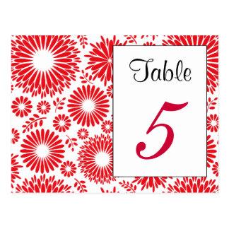 Postal roja floral del número de la tabla del vint
