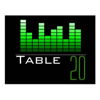 Postal verde del número de la tabla del analizador
