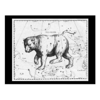 Postcard-Vintage Astrology/Divination 14 Postcard