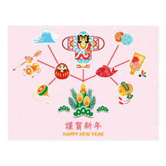 Postcard With Japanese New Year Symbols As Wish