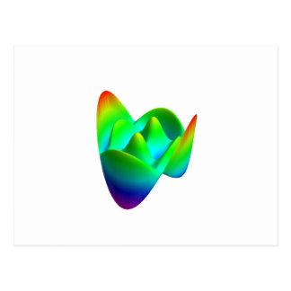Postcard: Zernike polynomial Z(8,2) white back Postcard