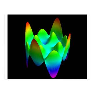 Postcard: Zernike polynomial Z(8,4) white back
