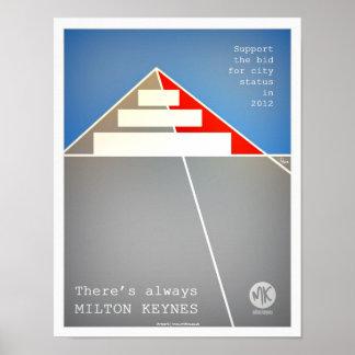 Poster 2012 de la oferta de la ciudad de Milton Ke