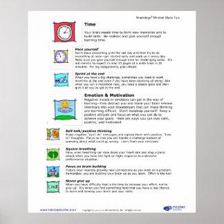 Poster 7 de Brainology®: Tiempo y emociones de man