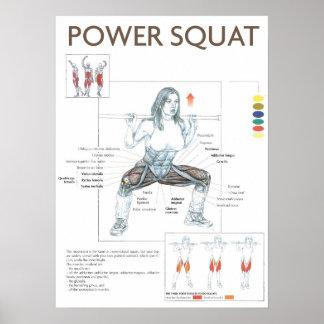 Poster agazapado de la instrucción del ejercicio