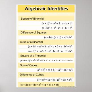 Poster algebraico de la matemáticas de la High