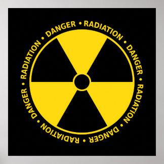 Poster amarillo y negro del símbolo de la radiació