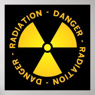 Poster amonestador de la radiación
