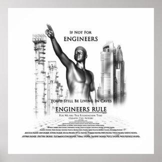 Poster archival de la regla de los ingenieros